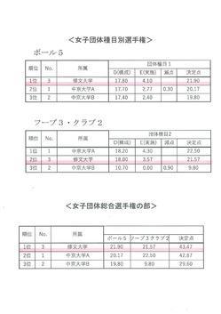 団体総合選手権-min.jpg